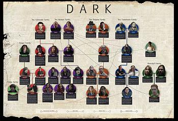 Click image for larger version.  Name:netflix-dark-family-tree-explained.jpg Views:152 Size:456.5 KB ID:11740